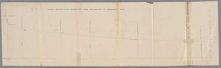 Image of Sketch section of the Waimakariri from the Poulter to Browning's Pass