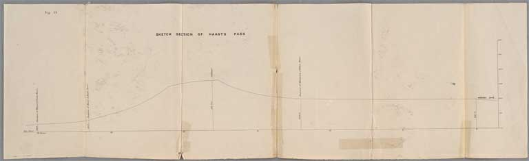 Image of Sketch section of Haast's Pass