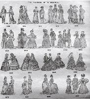 The clothes fashions of the nineteenth century [1896]