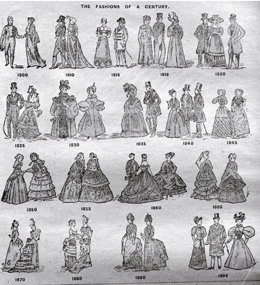 The Clothes Fashions Of The Nineteenth Century, 1800-1896