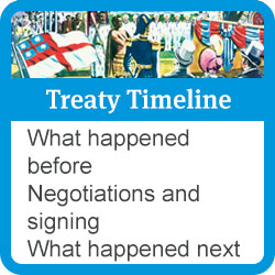 Treaty Timeline: what happened before, negotiations and signing, what happened next.