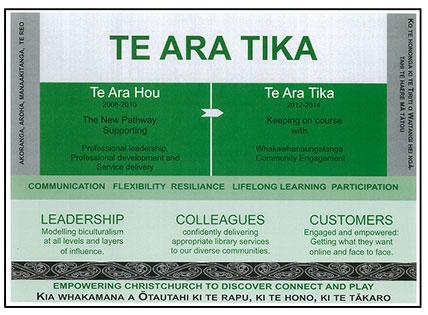 Te Ara Tika